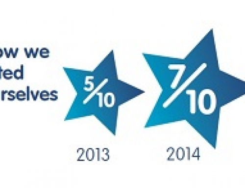 2014 – The Year Associations Improved 'Online Social'!