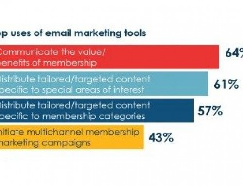 Email Marketing in the UK membership sector
