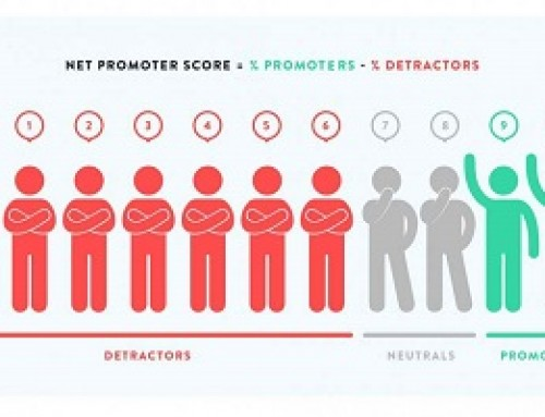 Net Promoter Score – a defence (well, sort of)